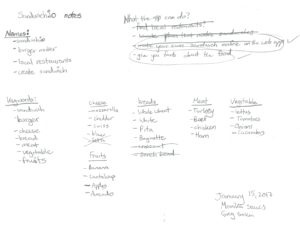 sandwich.io ideas that was created on paper for brainstorming | Monika Szucs