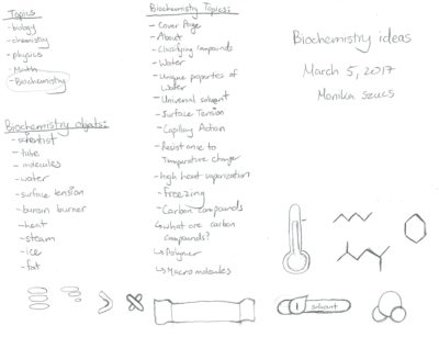 Biochemistry Study Guide created for students   Monika Szucs