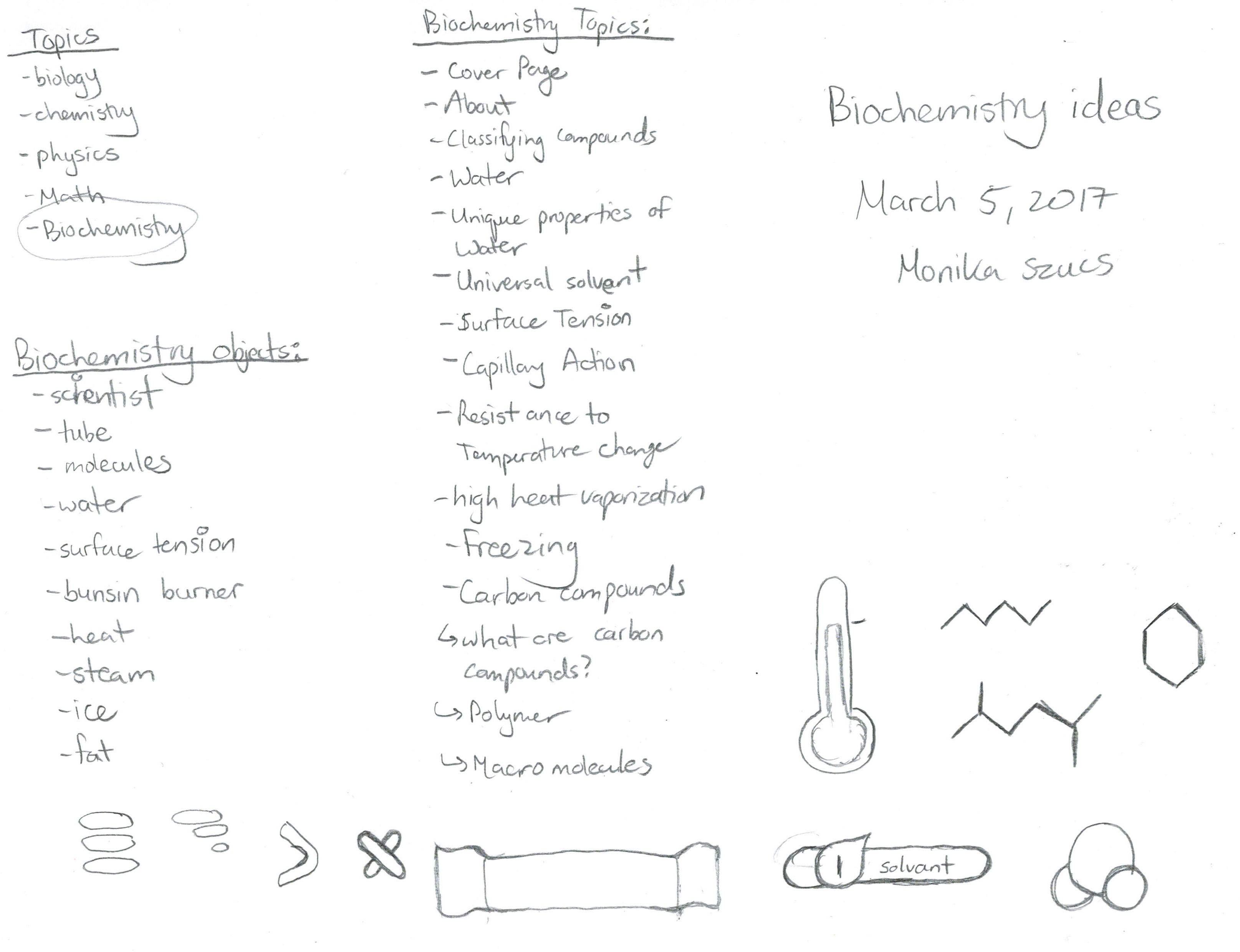 Biochemistry Study Guide created for students | Monika Szucs