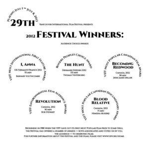 Typography Festival Winners Poster created in the D3 Program at BCIT | Monika Szucs