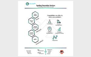 blue marble biotechnologies Infographic created during the Digital Design and Development Diploma | Monika Szucs