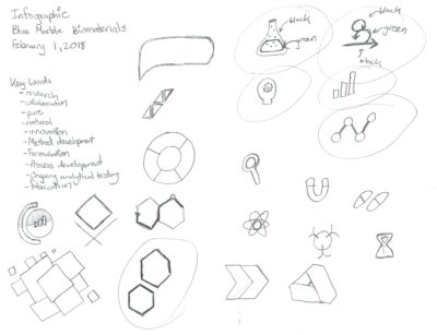 Infographic Sketches | Monika Szucs