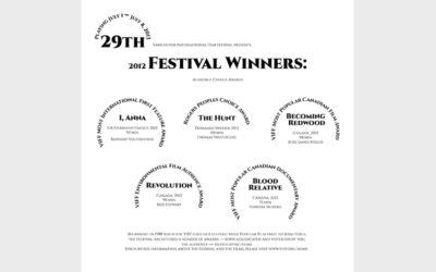 Typography Festival Winners Poster created in the D3 Program at BCIT   Monika Szucs