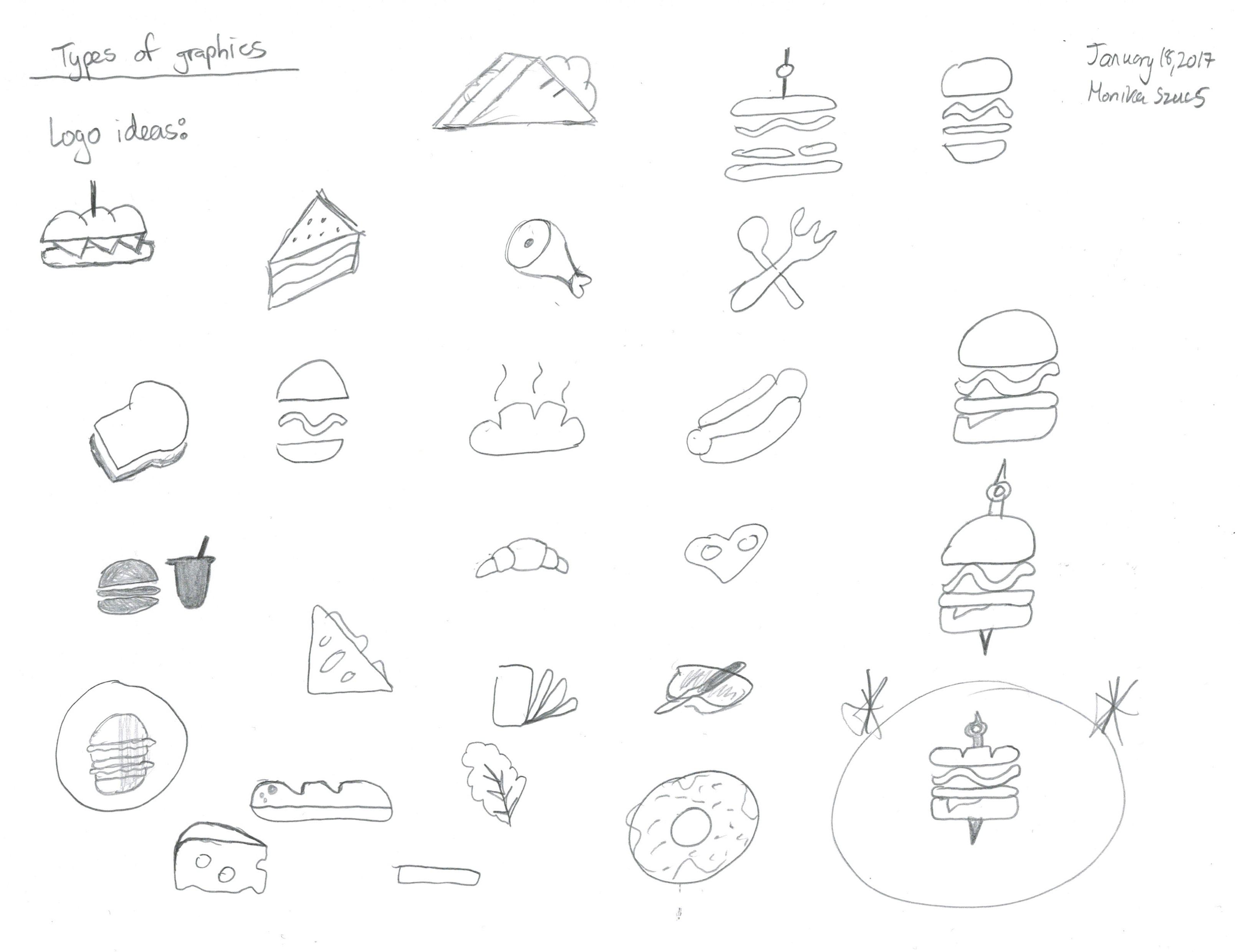 Sketches Sandwich.io D3 BCIT | Monika Szucs