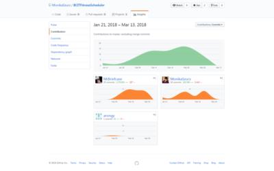 GitHub IFit contribution | Monika Szucs