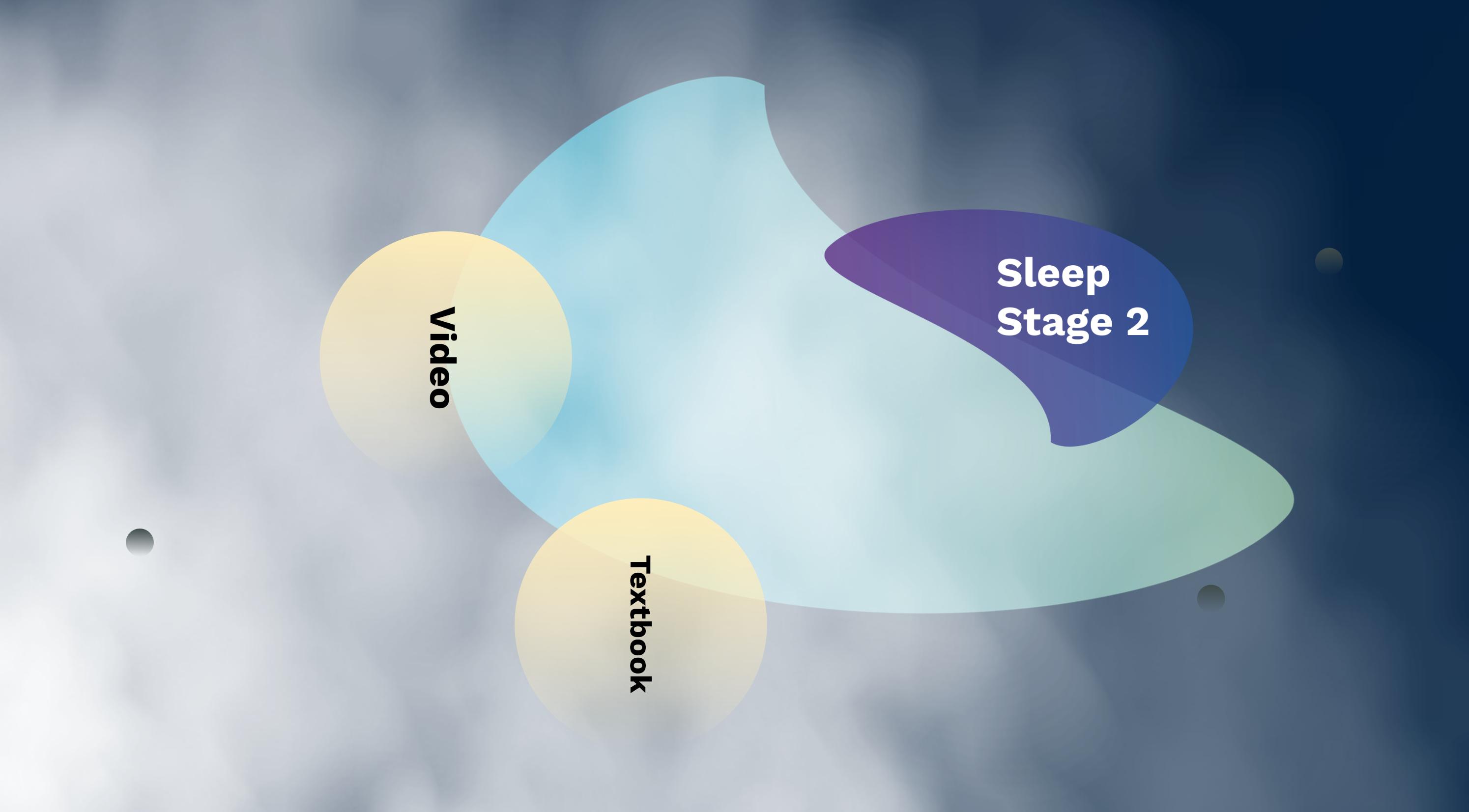 Stage 2 Dreams Psychology Prezi Presentation for BCIT Psyc 1101 | Monika Szucs