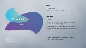 Stage 3 & 4 Dreams Psychology Prezi Presentation for BCIT Psyc 1101   Monika Szucs