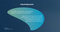 Psychodynamic Dreams Psychology Prezi Presentation for BCIT Psyc 1101 | Monika Szucs