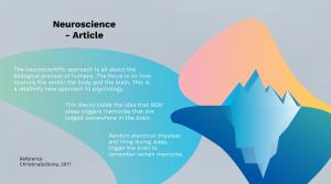 Neuroscience Dreams Psychology Prezi Presentation for BCIT Psyc 1101 | Monika Szucs
