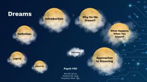 Dreams Psychology Prezi Presentation for BCIT Psyc 1101 Burnaby   Monika Szucs