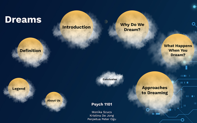 Dreams Psychology Prezi Presentation for BCIT Psyc 1101 Burnaby | Monika Szucs