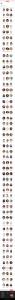 GroYourBiz Member Profiles Page | User Interface and Front End Development | Feifei Digital | Monika Szucs